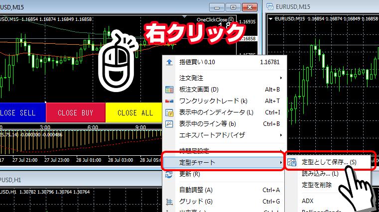 MT4定型チャート