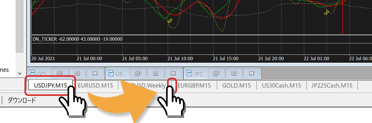 MT4チャート表示場所変更