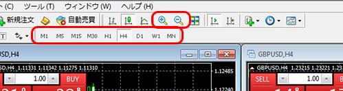 MT4時間足変更画面