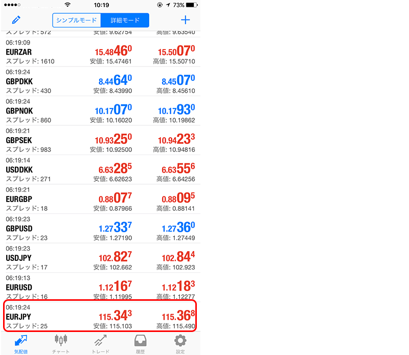 MT4アプリ通貨ペア追加