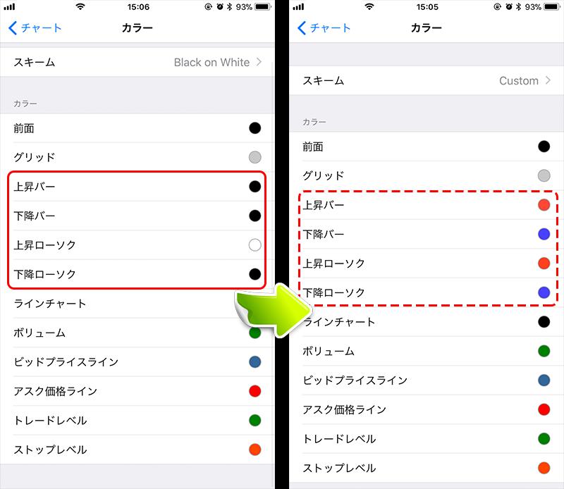 MT4チャート色変更画面